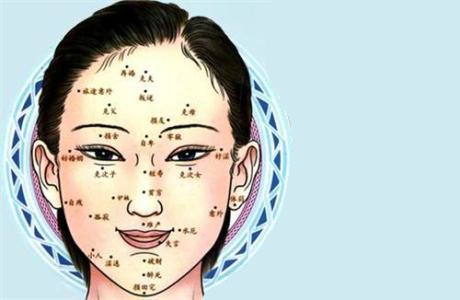 What Do Face with mole Symbolize in Dreams and How to Interpret the Meaning